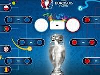 Jadwal 16 Besar Euro 2016 Perempat, Semifinal & Final Hasil Skor