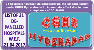 cghs+hyderabad+list+of+de-empanelled+hospital