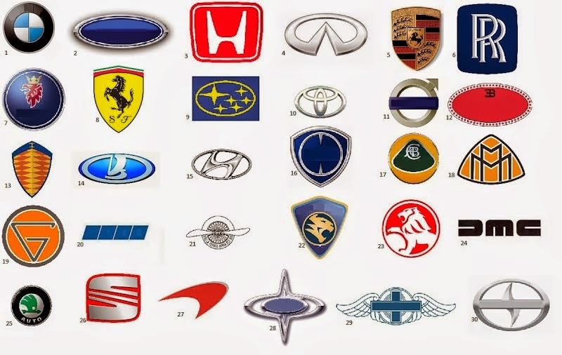 List Of Car Companies And Their Logos