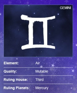 Lucky number for gemini