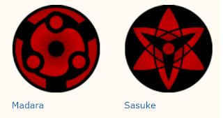 Kekuatan dan Kemampuan Mata Mangekyō Sharingan Madara