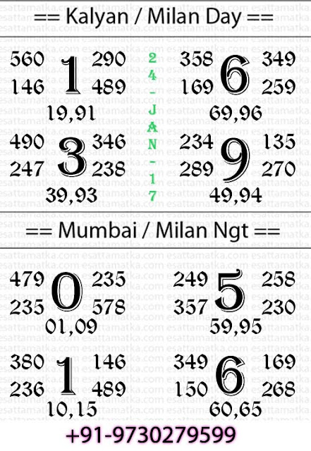 Free Trial Satta Matka Chart for Kalyan/Main/Milan Matka | 24-Jan-2017