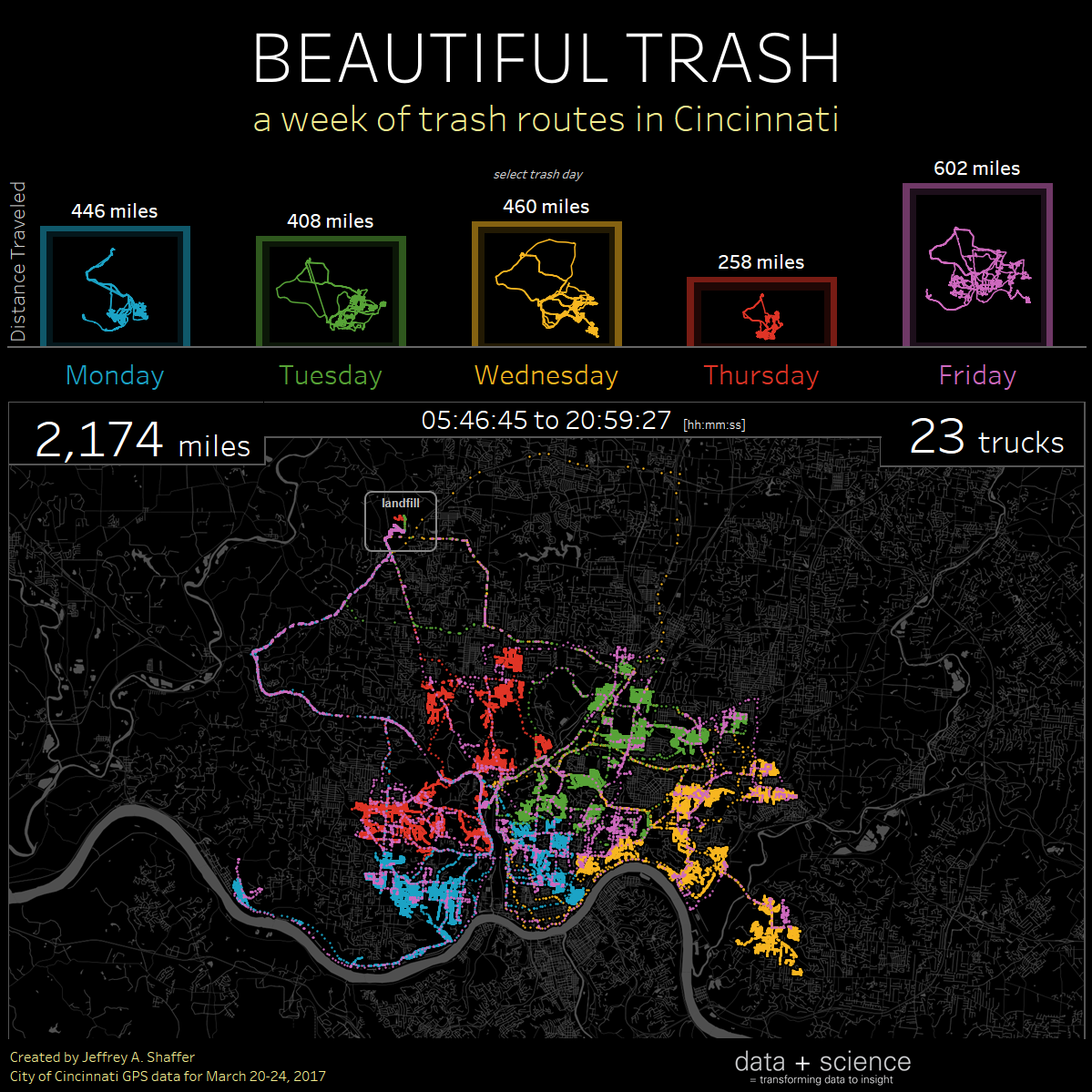 Beautiful Trash A Week Of Trash Routes In Cincinnati