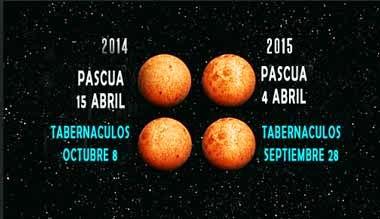 fechas luna en sangre