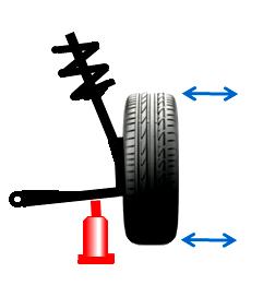 Wheel Bearing Sound >> Check Wheel Bearing Noise By Rotating The Wheel