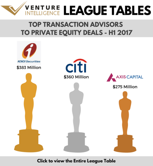 Venture Intelligence PEVC, M&A League Tables