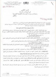 صدور المذكرة المنظمة الحركة المحلية بني ملال