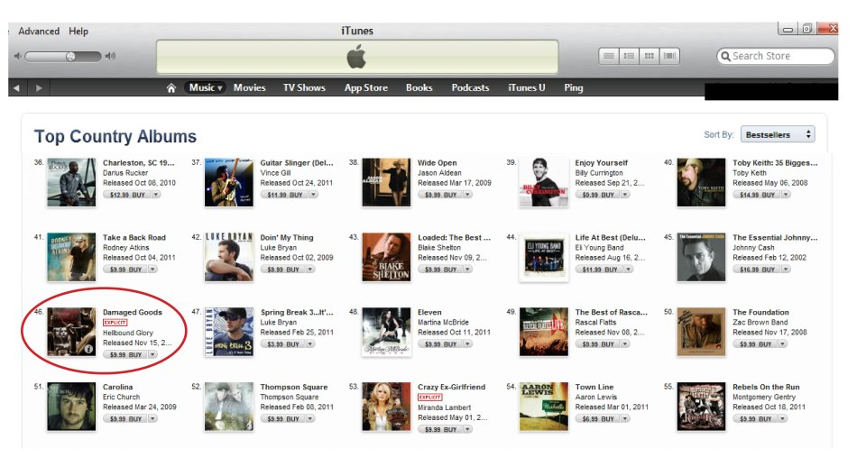 After two days hellbound glory already hit on the itunes country albums chart also zeroes in top rh rustyknucklesspot
