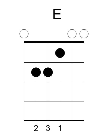 Love Peace Music: Jag Ghumaya thare jaisa Na Koi- Simple Guitar Chords