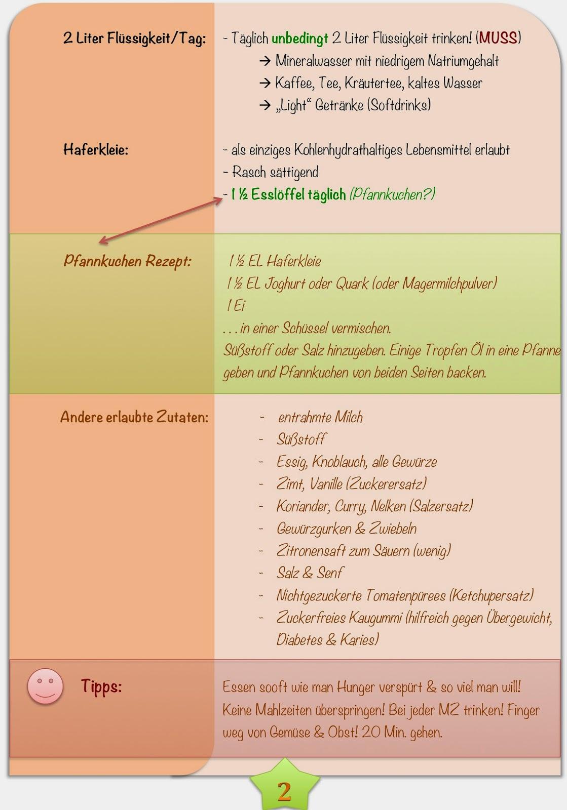 Seliiia S Rakuen Dukan Liste Phasen 1 Und 2