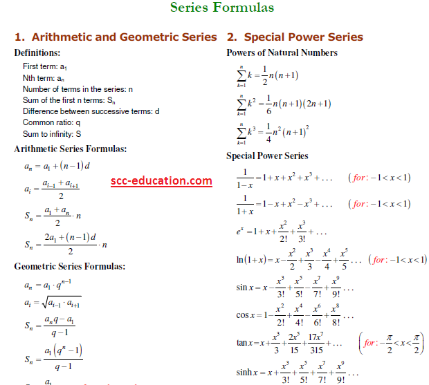 formula sheet, scc-education,sharma sir ,formula sheet ,cbse notes,Algebra formulae sheet