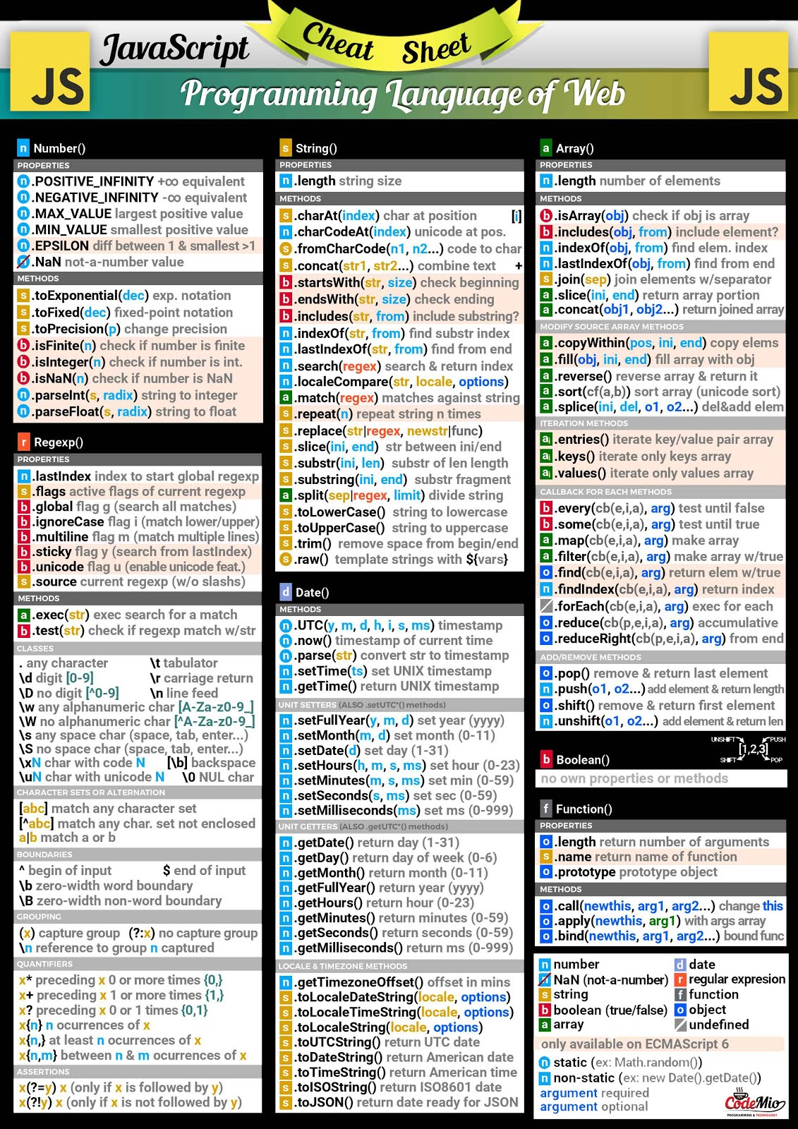 Useful HTML5 - CSS3 - JavaScript Cheat-Sheets (HD