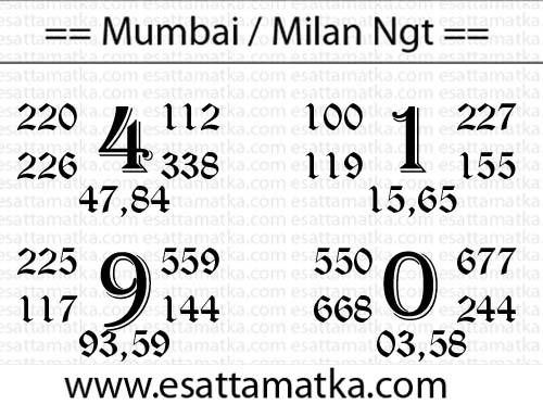 SattaMatkaTop.Net