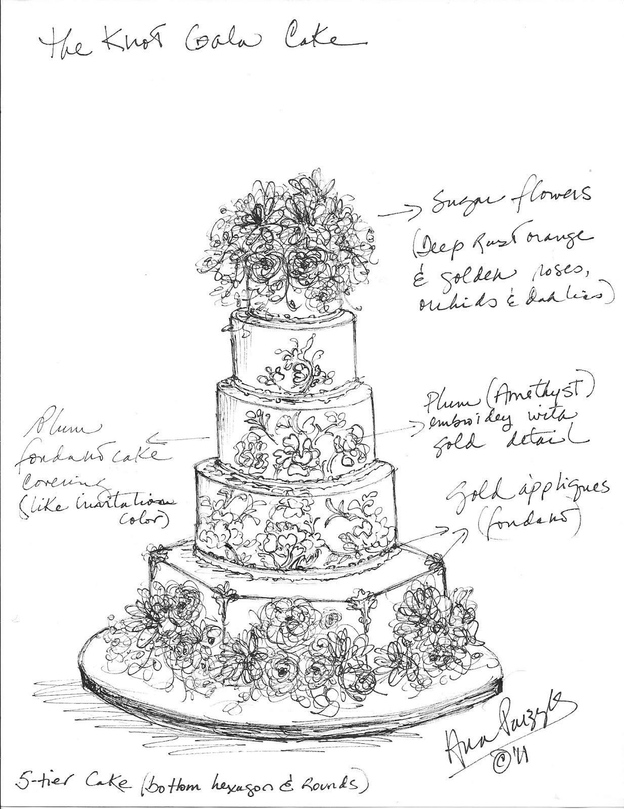 For the Love of Cake! by Garry & Ana Parzych: June 2012