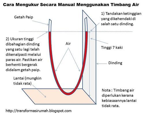 Mengukur Secara Manual Menggunakan Timbang Air T Rumah