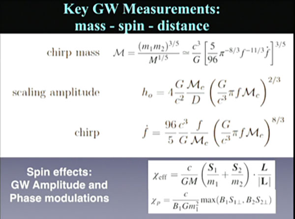 See, getting distance and mass from chirp frequency is easy! (Source: Colloquium talk by Vicky Kalogera, Northwestern U)