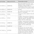 Διακοπή ρεύματος στους νομούς: Ιωαννίνων, Χανίων, Κυκλάδων, Κορινθίας, Καβάλας