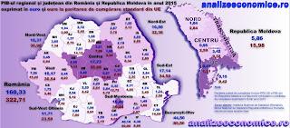 Topul regiunilor din Republica Moldova după PIB