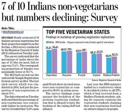 vegetarian vs non vegetarian