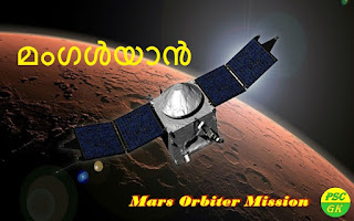 India in Space Mars Orbiter Mission MOM Mangalyaan Based GK Questions
