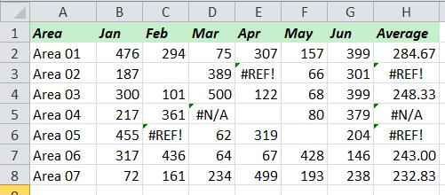 Contoh Tabel Untuk Conditional Formating