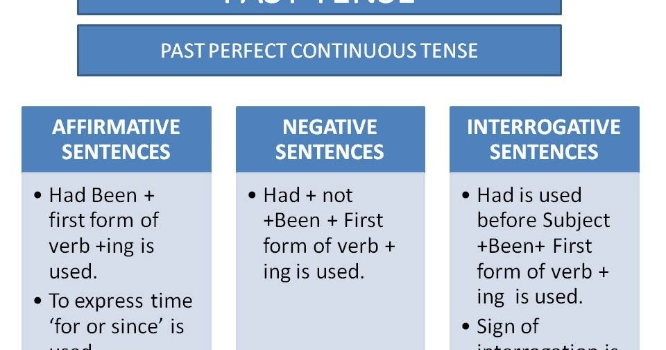 contoh soal simple present tense essay For these actions, the national association of conservatoires representing individual institutions essay simple contoh soal present tense as harvard university.