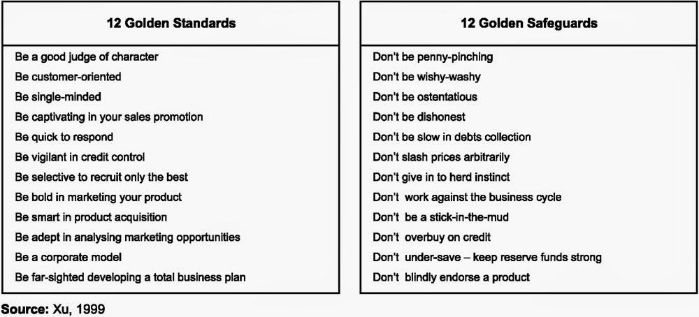 กฎทอง 12อย่างของเถาจูกง
