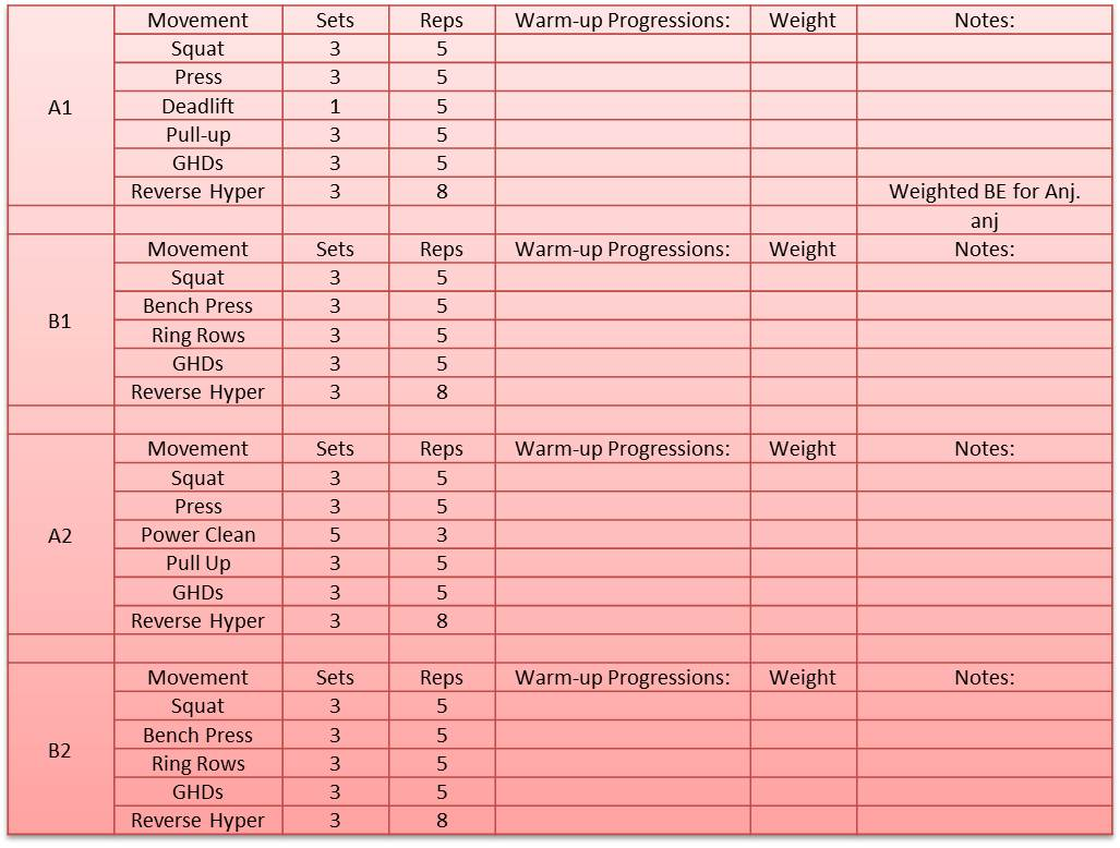 starting strength template periodized crossfit starting strength templates