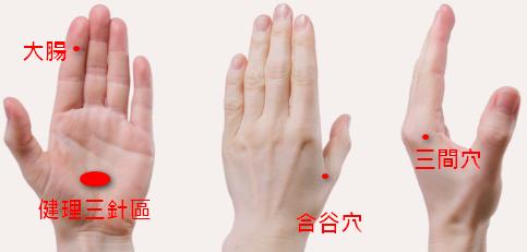 手掌穴道 - 消化不良穴道按摩 - 三間、健理三針區、合谷、大腸