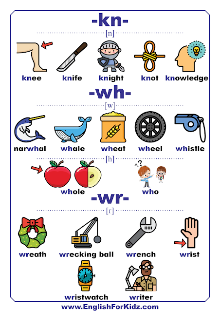 Consonant digraphs KH, WH, WR words with pictures - phonics sounds chart