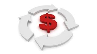Pengertian Siklus Akuntansi, Langkah, Contoh Gambar dan Soal_