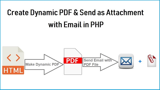 File with php pdf