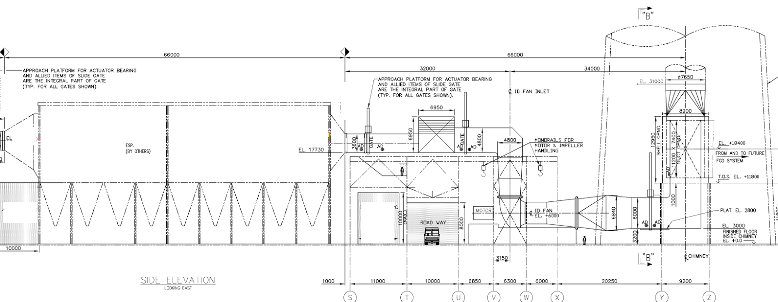 hight resolution of tightness test is over discharge can be up to chimney