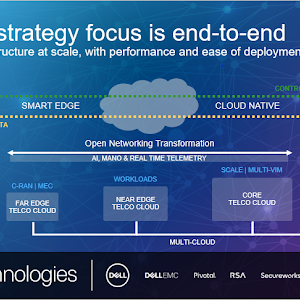 Accelerating OpenStack Deployment with Dell EMC and Red Hat | DELL
