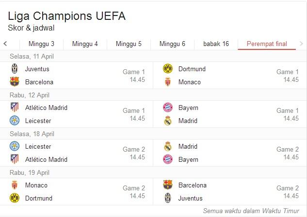 Jadwal Perempat Final Liga Champion 2017