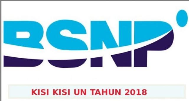 Download Kisi-Kisi UASBN Mapel PAI Untuk SD SMP SMA Tahun 2018/2019