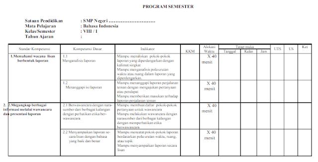 Prota Promes SMP/MTs Kelas 8 Bahasa Indonesia Kurikulum 2013