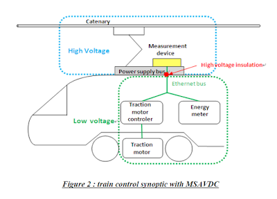 llc resonant converter thesis Optimal trajectory control of series resonant converter a thesis submitted in partial fulfilment of the requirements of the msceng degree in control engineering lakehead university, thunder bay ontario, canada october 12, 2001.