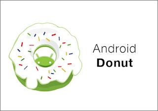 Daftar Urutan Versi Android Sejak Awal Rilis