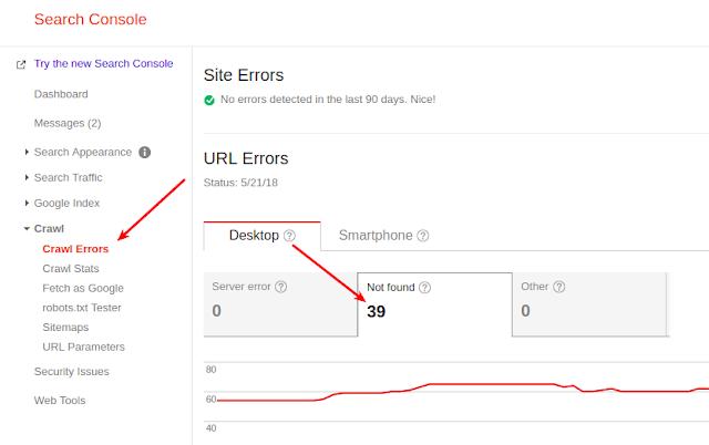 Cara Mudah Redirect Halaman Error 404 Di Blogger.com