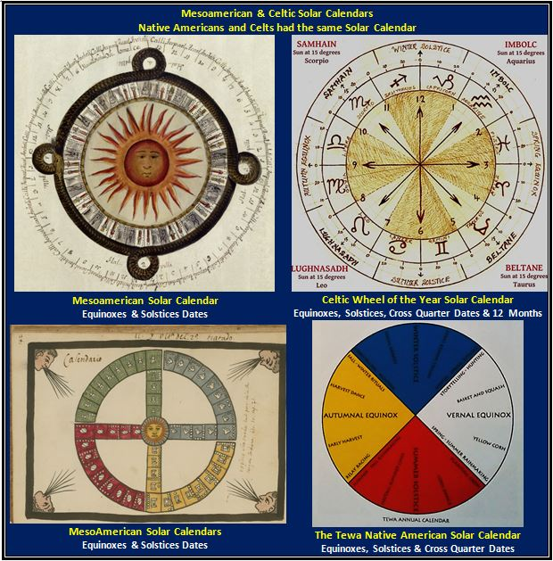 Our Father's Kingdom of America: Our Father's Solar Calendar