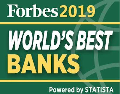 Forbes World's Best Bank Survey