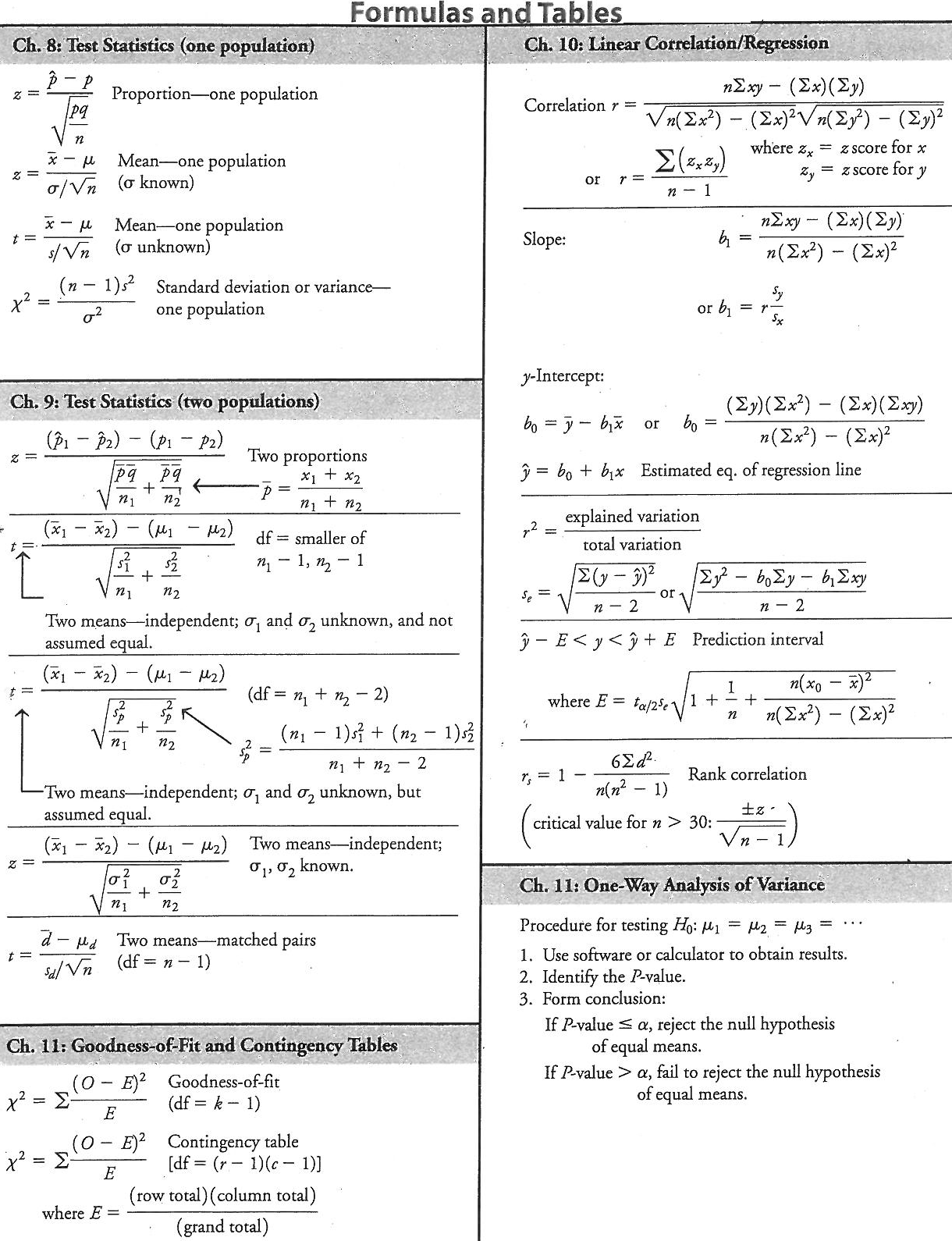 Probability and Statistics Topic Index