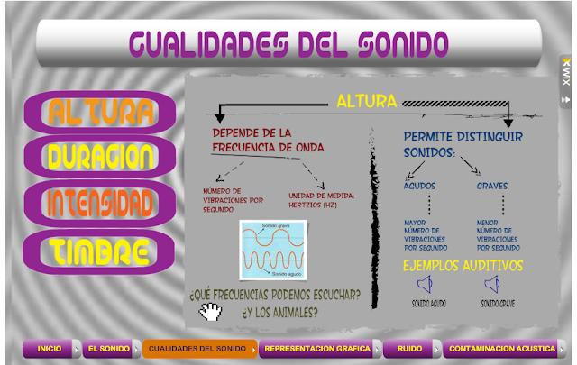 http://juanavict.wix.com/elsonido#!__cualidades-del-sonido