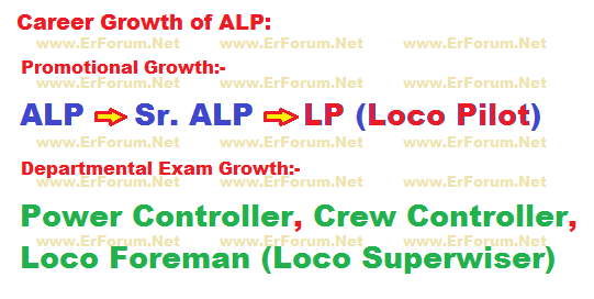 alp-carrer-growth