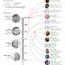 Infografías en runrun.es