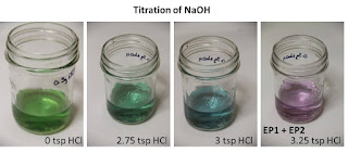 Titrating NaOH with hydrochloric acid using cabbage juice as pH indicator