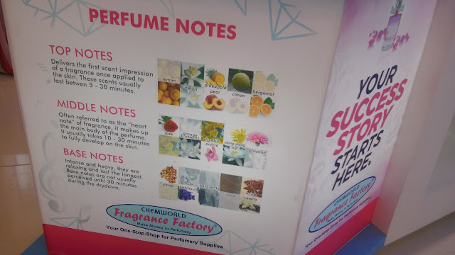 perfume notes- top, base, middle,