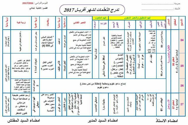 التوزيع الشهري لشهر افريل السنة الثانية ابتدائي الجيل الثاني