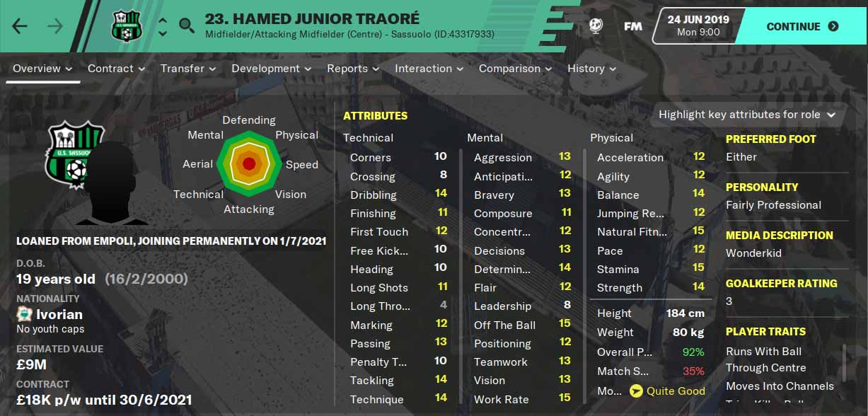 Hamed Junior Traore FM20